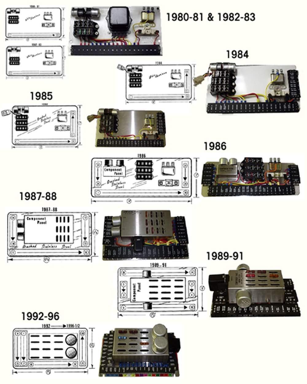 Wiring Kit Panel History  1980 -1996 1/2