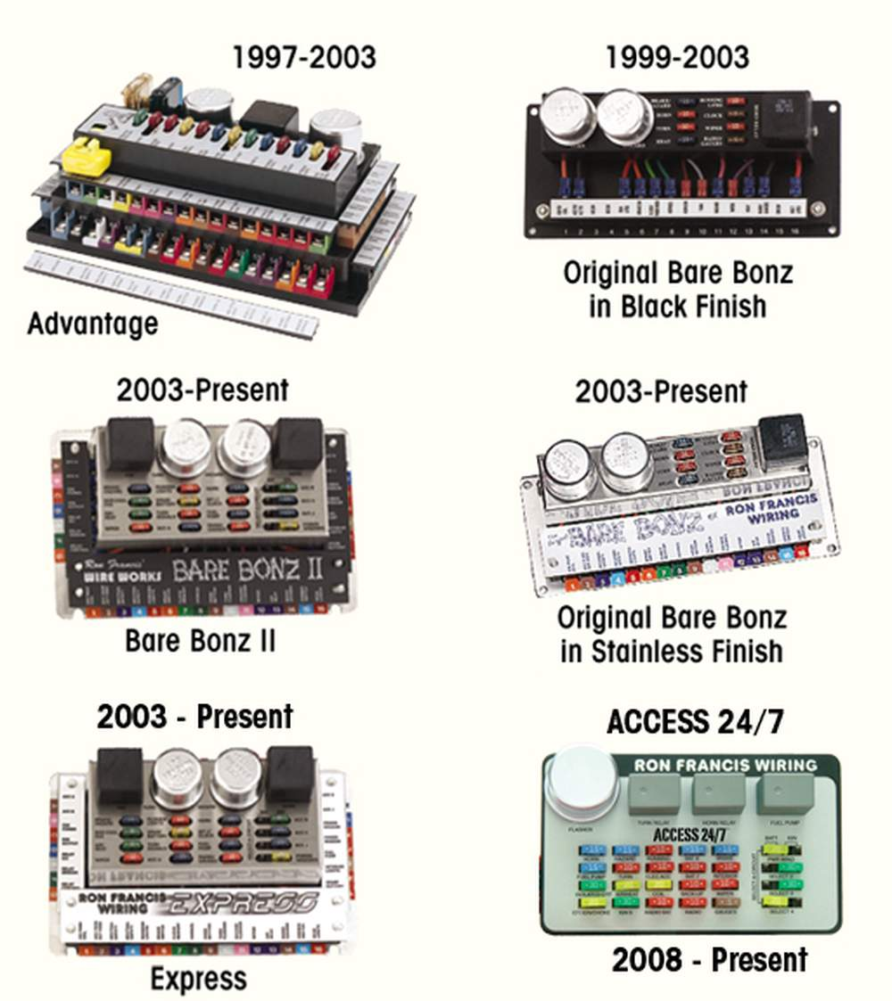 Wiring Kit Panel History 1997 to Present