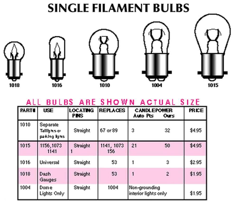 SINGLE FILAMENT BULB CHART